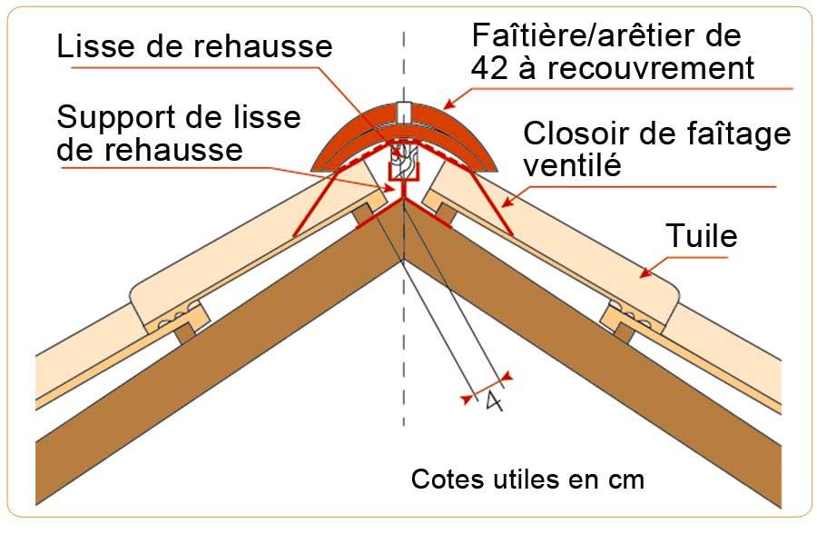 D co noue toiture tuile plate aixen provence 16 noue - Tuile de faitage ...